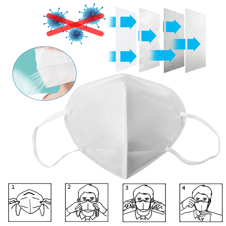 FFP1/FFP2/FFP3/N95 Disposable Face Mask Dustproof Cup Filter Mask Featured Image