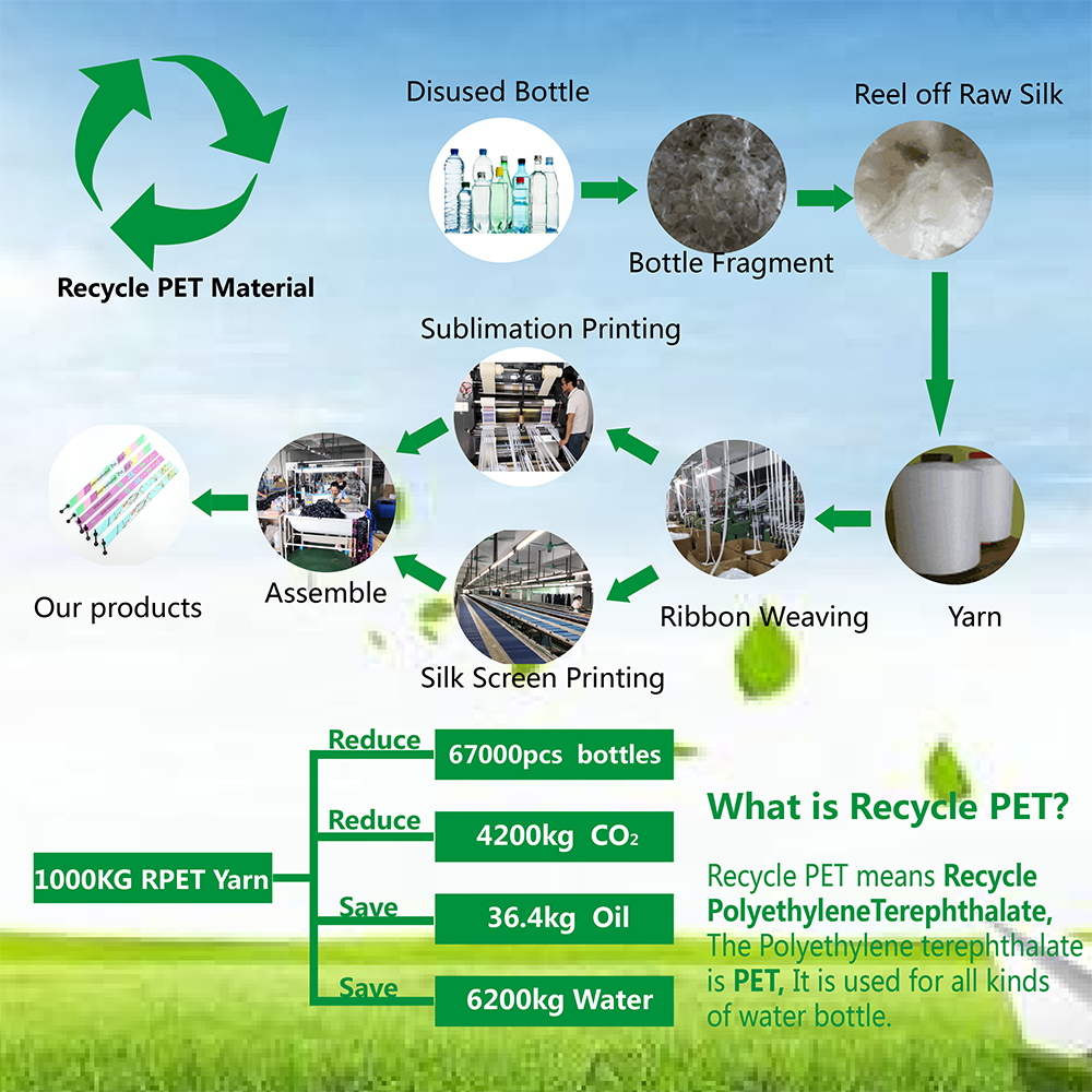 recycle PET